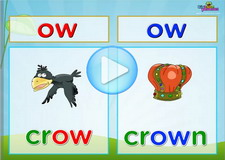 Ow au ow vowels Phonics Video